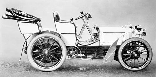 1900 год - Mercedes 35hp